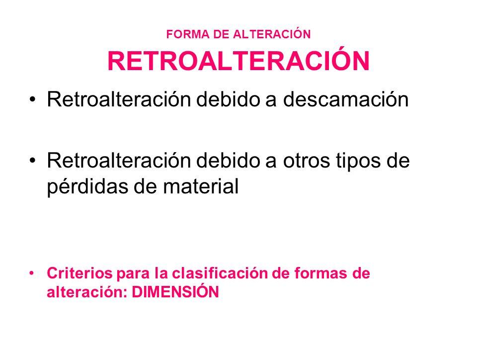 FORMA DE ALTERACIÓN RETROALTERACIÓN