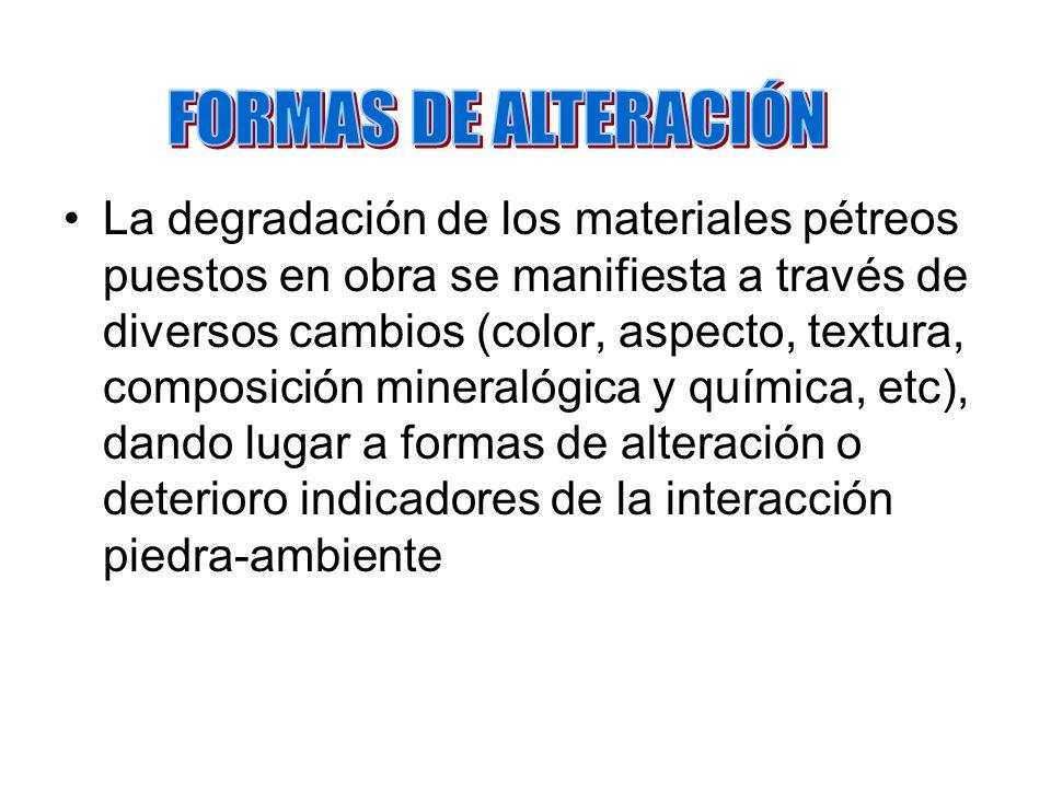 FORMAS DE ALTERACIÓN
