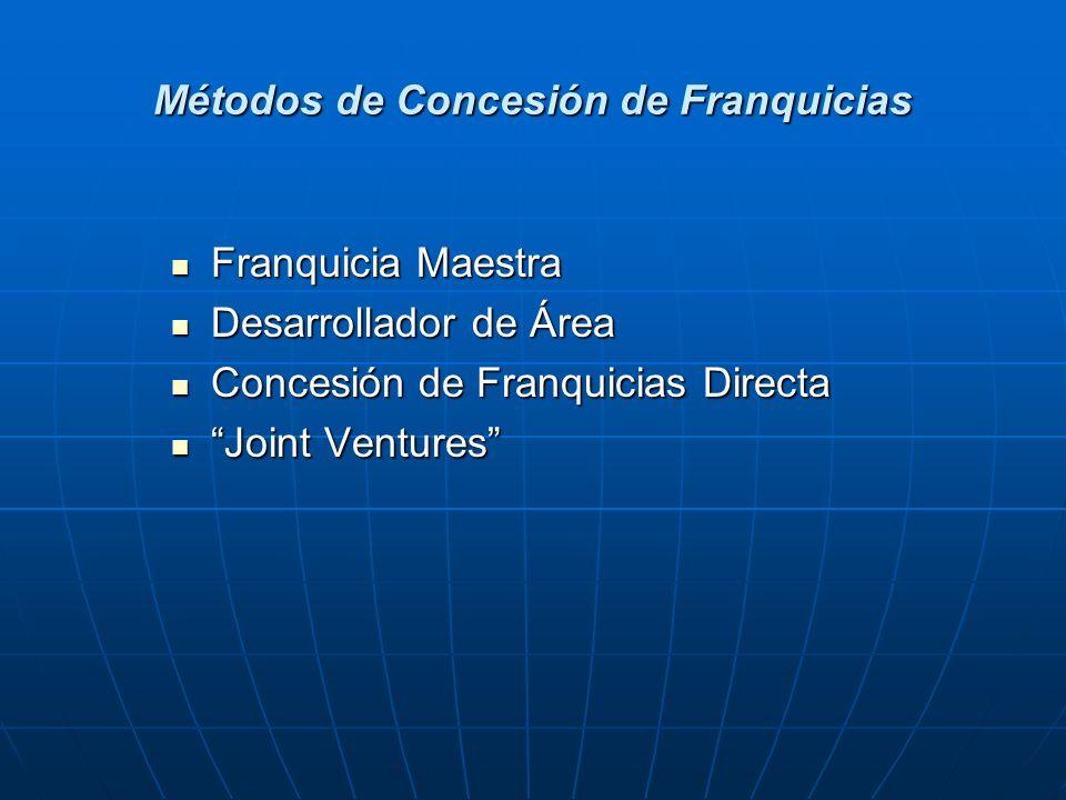 Métodos de Concesión de Franquicias