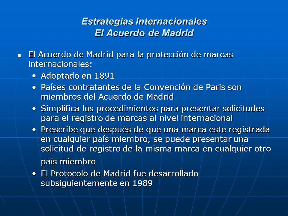 Estrategias Internacionales El Acuerdo de Madrid