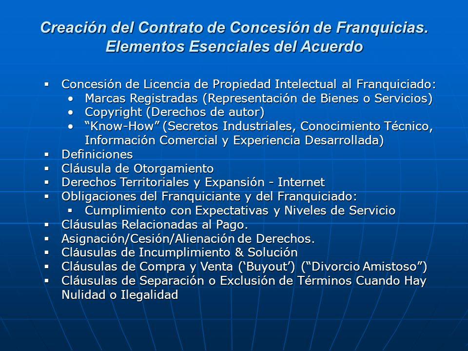 Creación del Contrato de Concesión de Franquicias