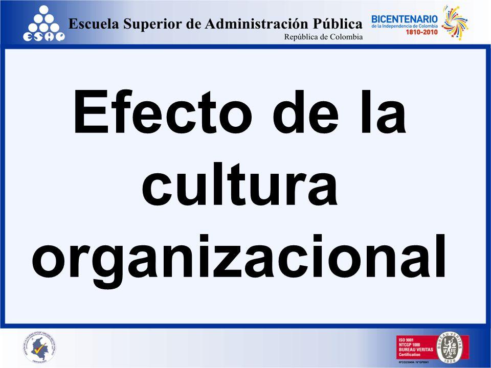 Efecto de la cultura organizacional