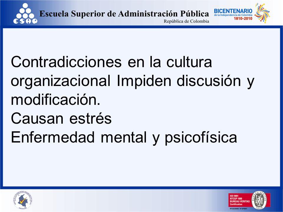 Contradicciones en la cultura organizacional Impiden discusión y modificación.