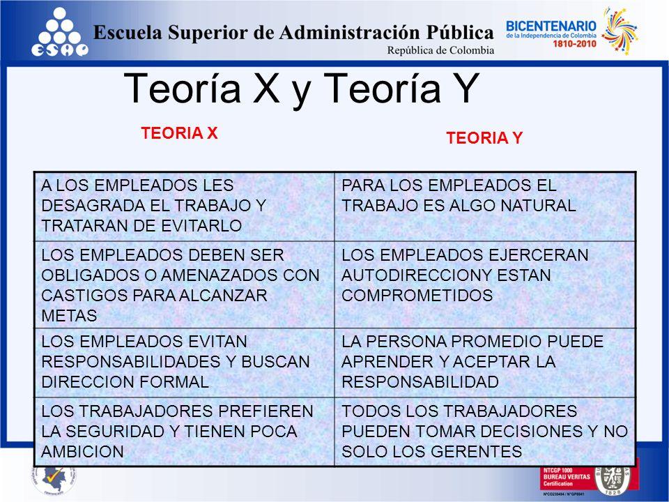 Teoría X y Teoría Y TEORIA X TEORIA Y