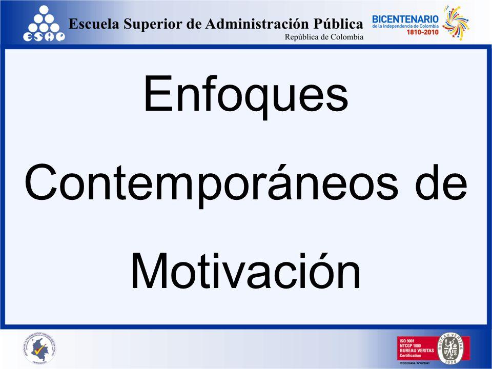 Enfoques Contemporáneos de Motivación