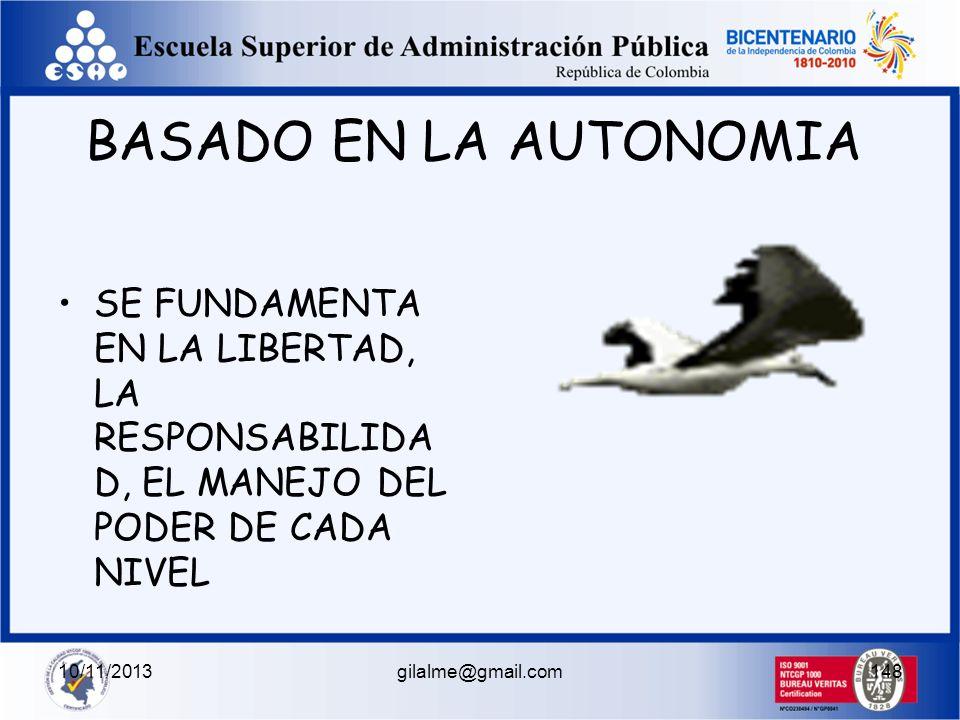 BASADO EN LA AUTONOMIASE FUNDAMENTA EN LA LIBERTAD, LA RESPONSABILIDAD, EL MANEJO DEL PODER DE CADA NIVEL.
