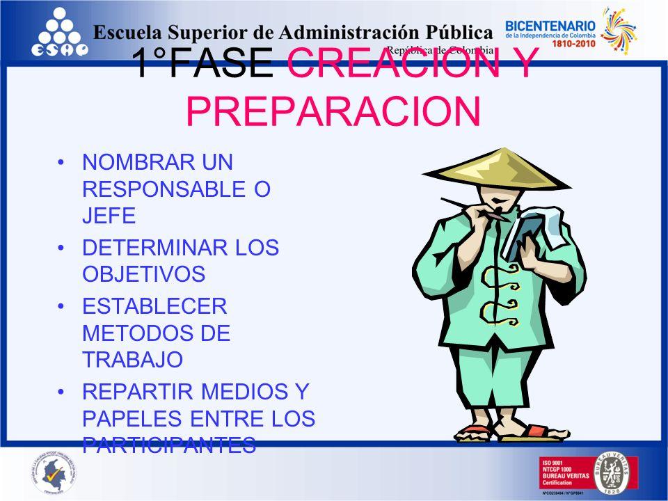 1°FASE CREACION Y PREPARACION