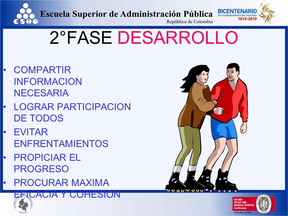 2°FASE DESARROLLO COMPARTIR INFORMACION NECESARIA
