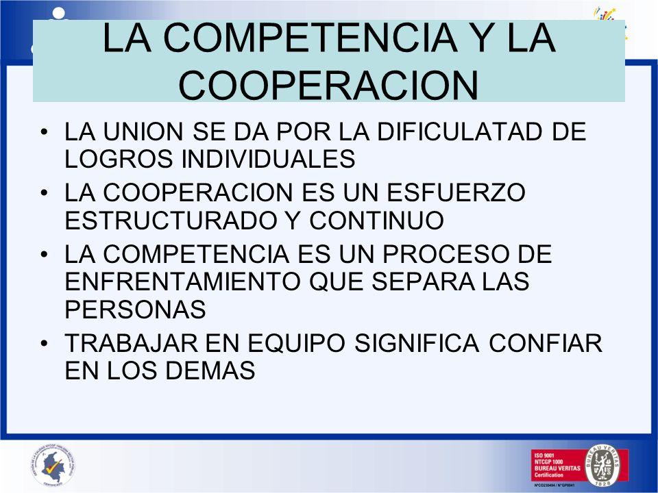 LA COMPETENCIA Y LA COOPERACION