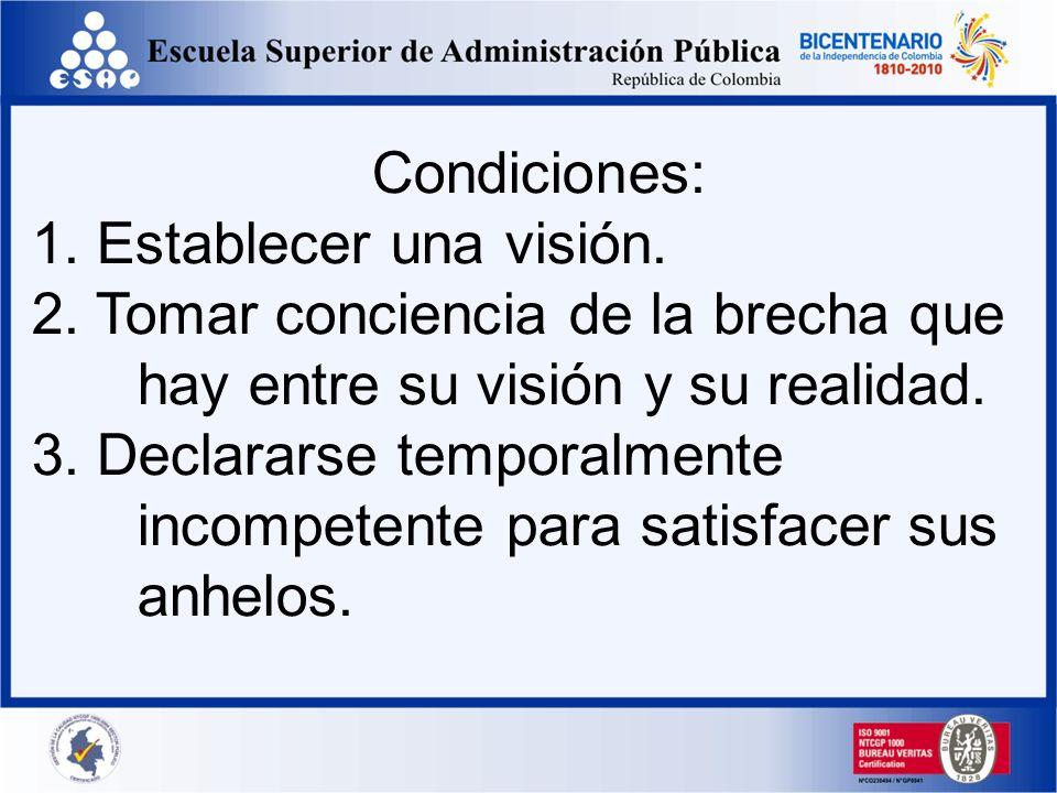 Condiciones:1. Establecer una visión. 2. Tomar conciencia de la brecha que hay entre su visión y su realidad.