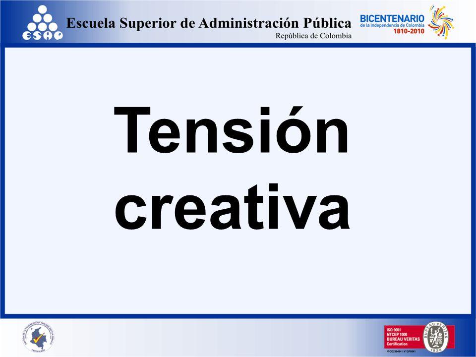 Tensión creativa