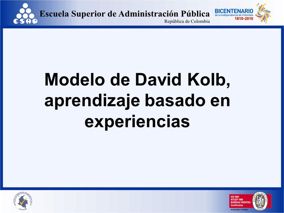 Modelo de David Kolb, aprendizaje basado en experiencias