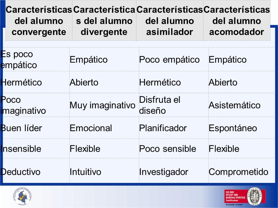Características del alumno convergente