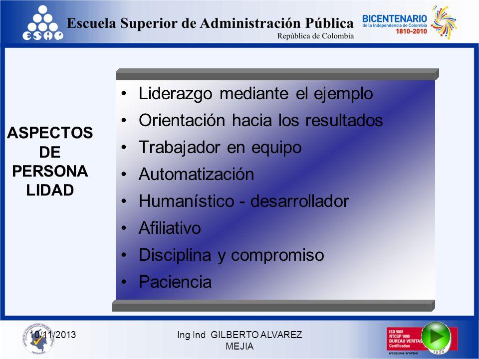 ASPECTOS DE PERSONA LIDAD