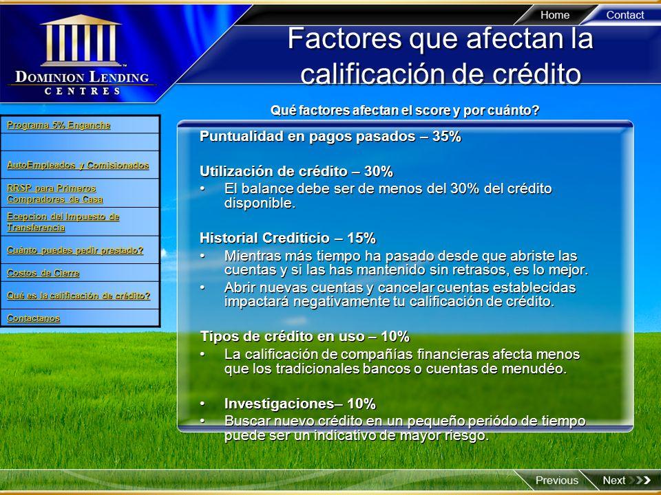 Factores que afectan la calificación de crédito