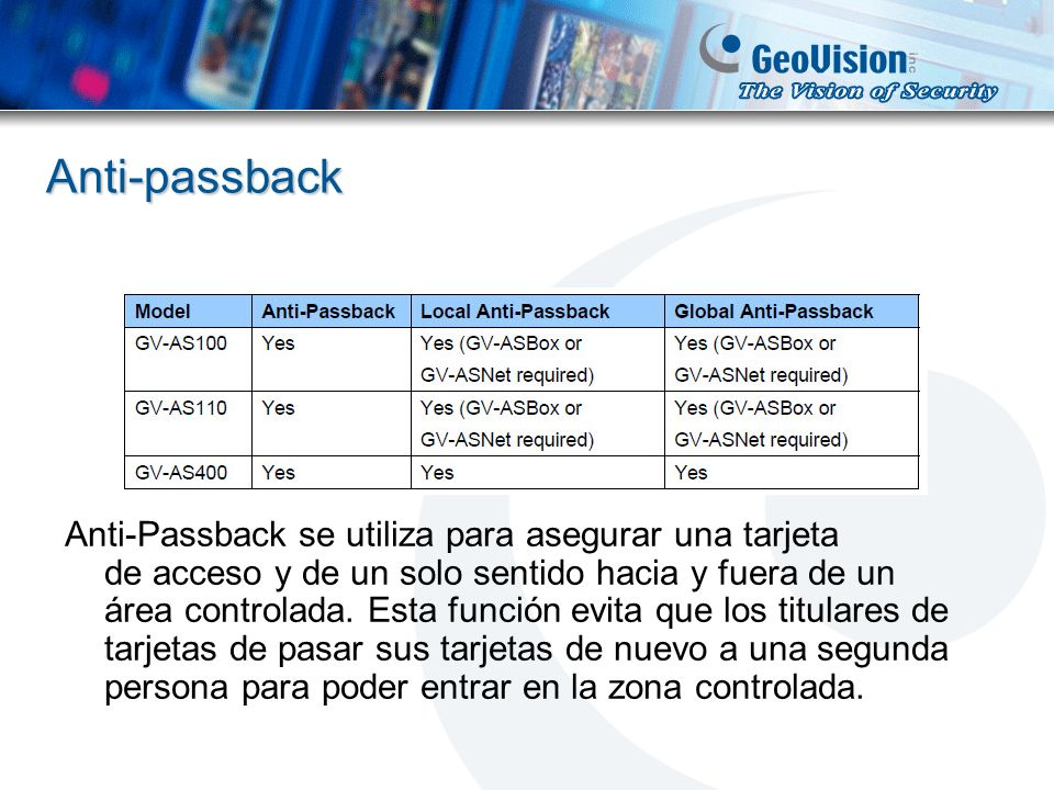 Anti-passback