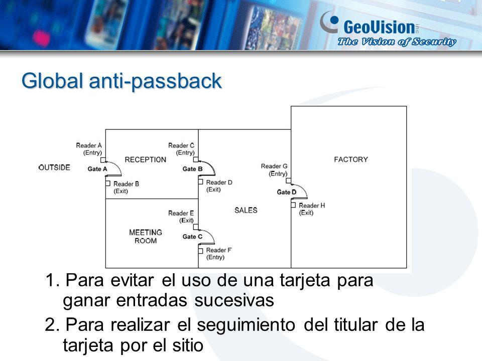 Global anti-passback 1. Para evitar el uso de una tarjeta para ganar entradas sucesivas.