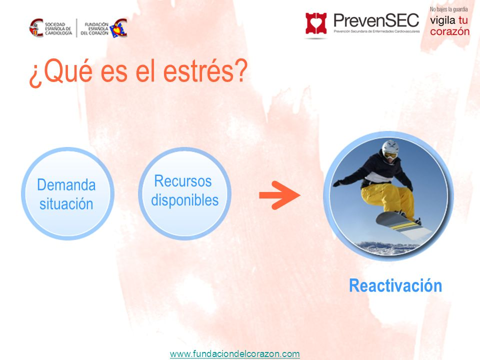 ¿Qué es el estrés Recursos disponibles Demanda situación Reactivación