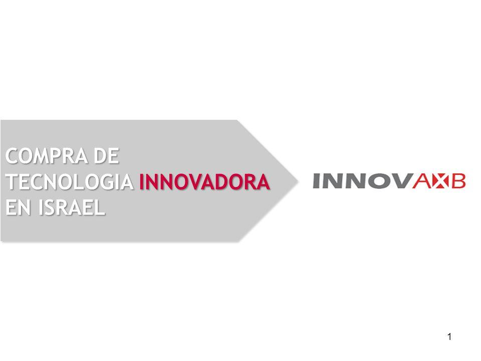 COMPRA DE TECNOLOGIA INNOVADORA EN ISRAEL
