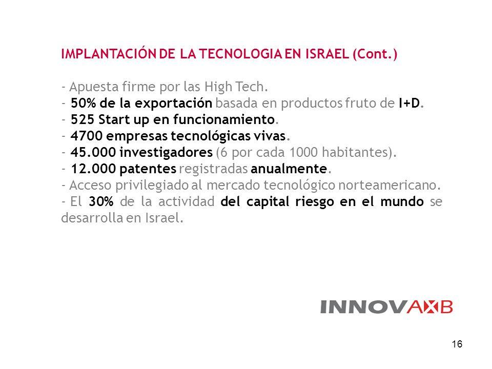 IMPLANTACIÓN DE LA TECNOLOGIA EN ISRAEL (Cont.)