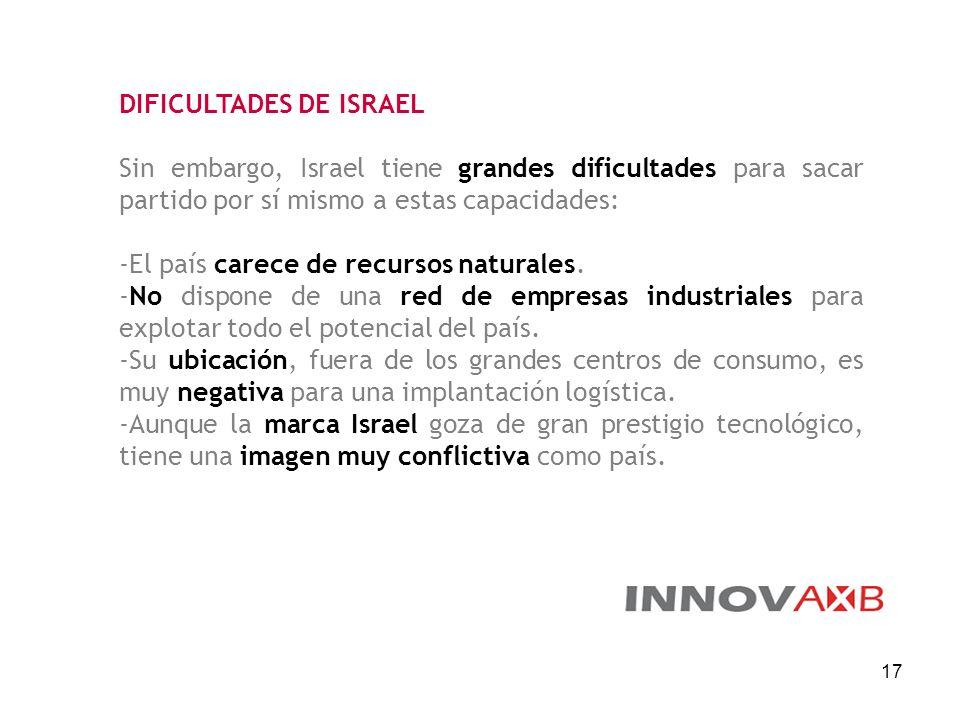 DIFICULTADES DE ISRAEL