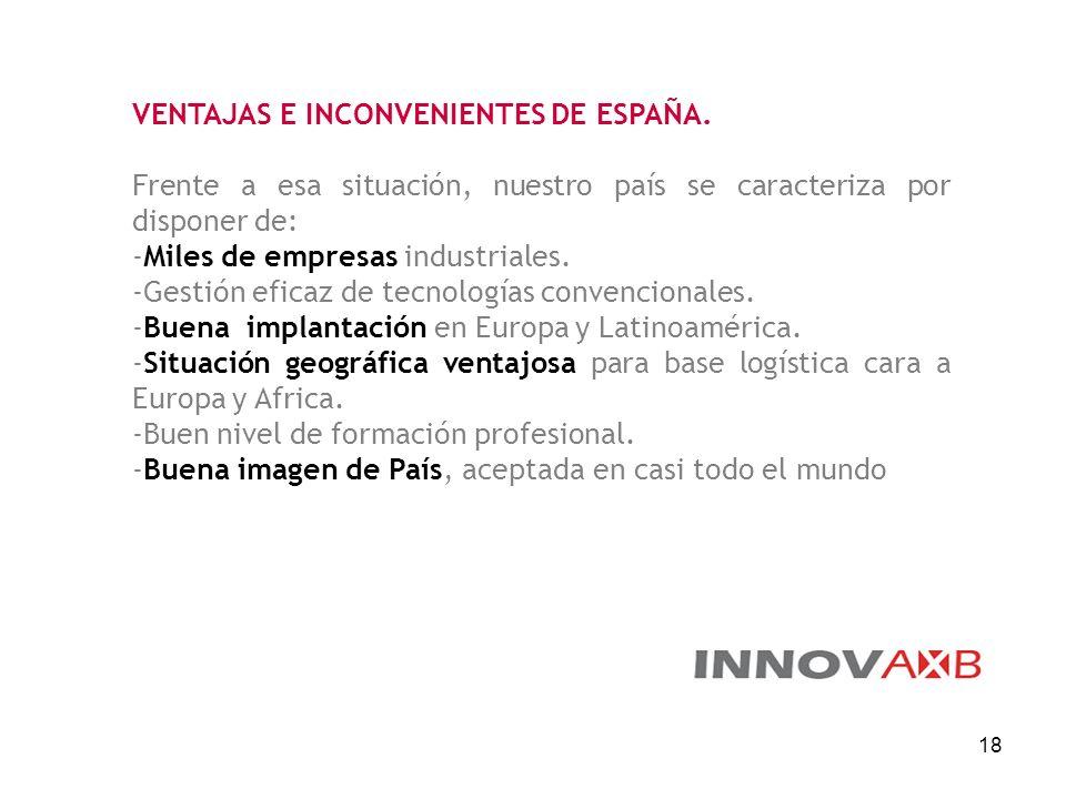 VENTAJAS E INCONVENIENTES DE ESPAÑA.