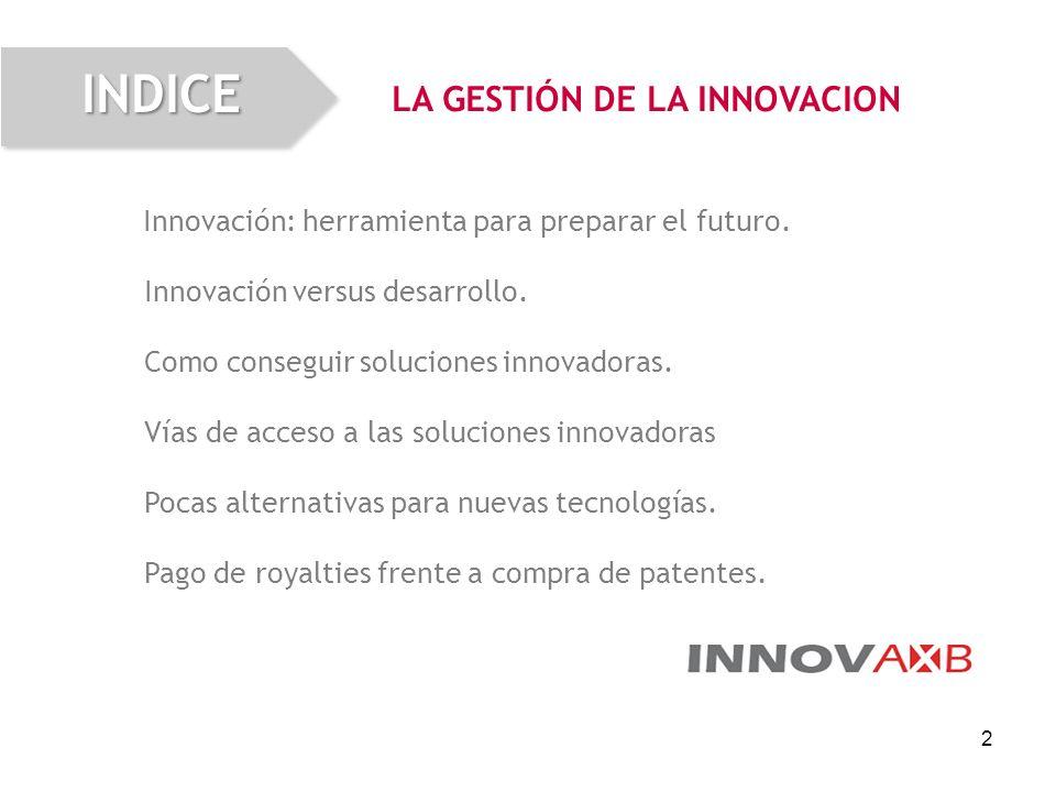INDICE LA GESTIÓN DE LA INNOVACION Innovación versus desarrollo.