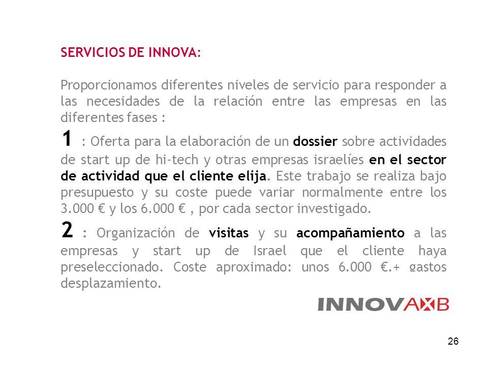 SERVICIOS DE INNOVA: