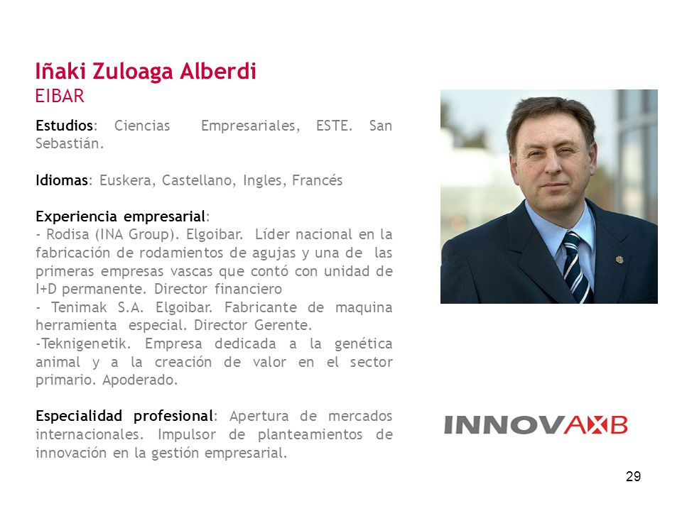 Iñaki Zuloaga Alberdi EIBAR