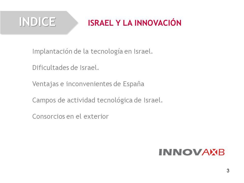 INDICE ISRAEL Y LA INNOVACIÓN Implantación de la tecnología en Israel.