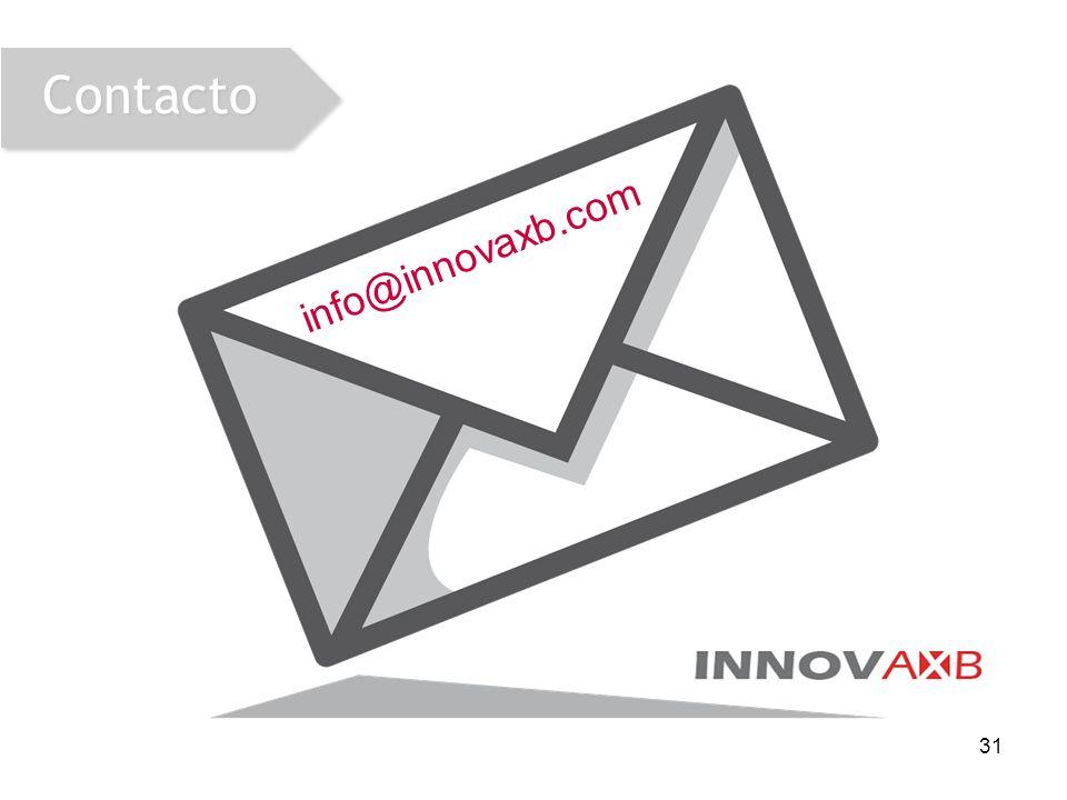 Contacto info@innovaxb.com