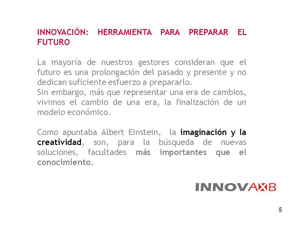 INNOVACIÓN: HERRAMIENTA PARA PREPARAR EL FUTURO