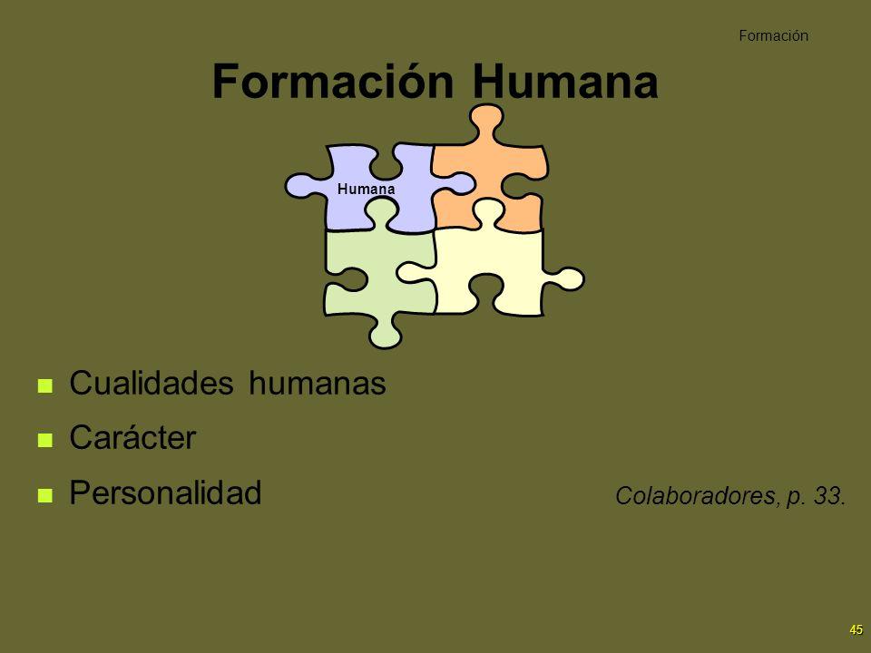 Formación Humana Cualidades humanas Carácter