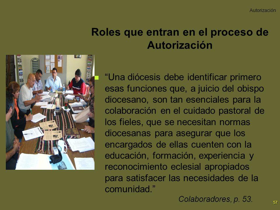 Roles que entran en el proceso de Autorización