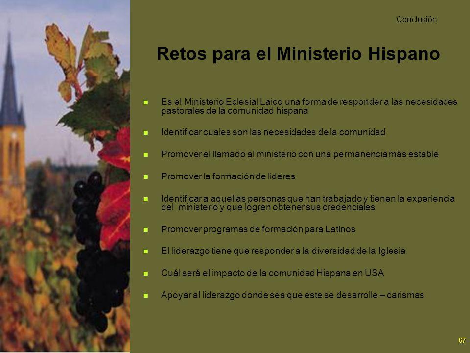 Retos para el Ministerio Hispano