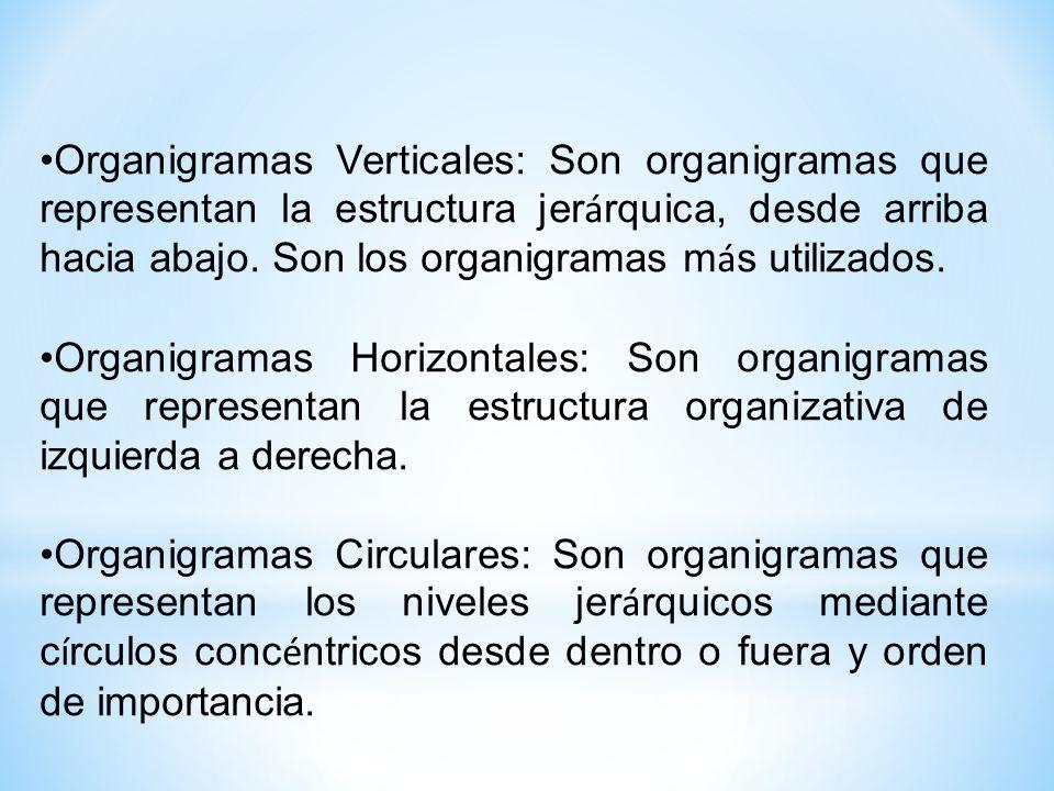 Organigramas Verticales: Son organigramas que representan la estructura jerárquica, desde arriba hacia abajo. Son los organigramas más utilizados.