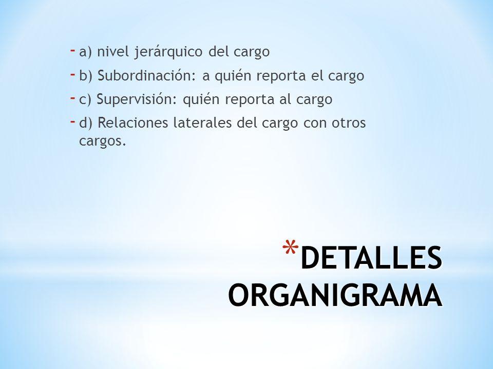 DETALLES ORGANIGRAMA a) nivel jerárquico del cargo