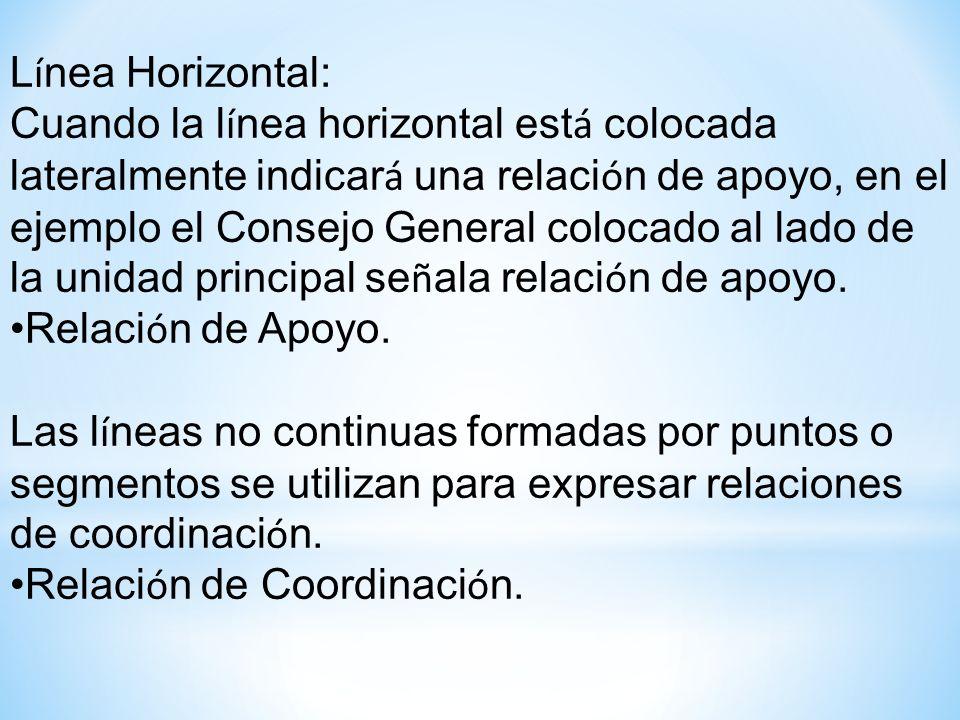 Línea Horizontal: Cuando la línea horizontal está colocada lateralmente indicará una relación de apoyo, en el ejemplo el Consejo General colocado al lado de la unidad principal señala relación de apoyo.