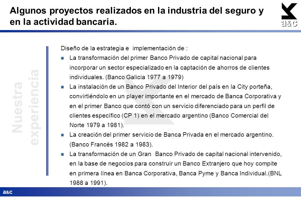 Algunos proyectos realizados en la industria del seguro y en la actividad bancaria.