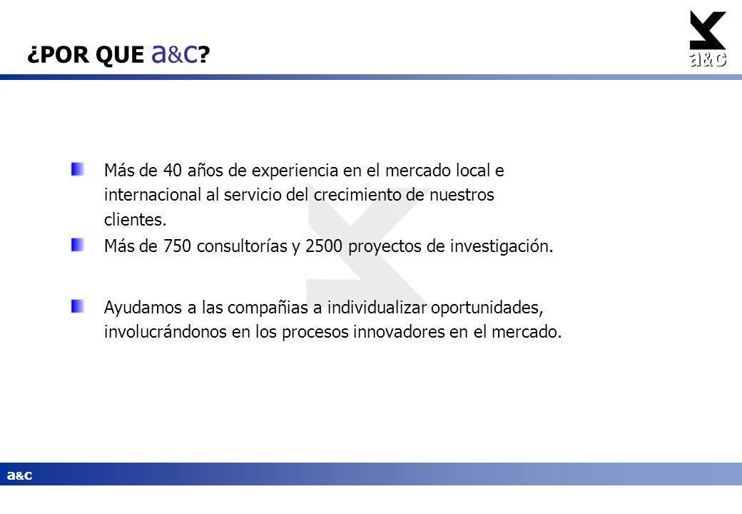 ¿POR QUE a&c Más de 40 años de experiencia en el mercado local e internacional al servicio del crecimiento de nuestros clientes.