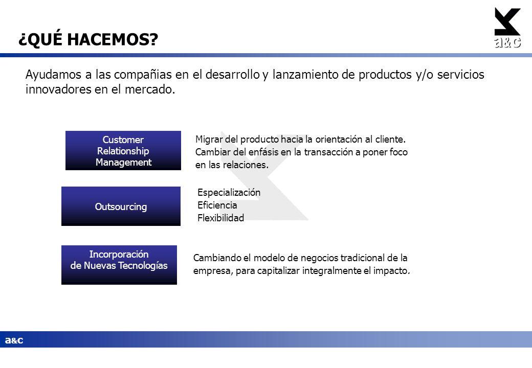 ¿QUÉ HACEMOS Ayudamos a las compañias en el desarrollo y lanzamiento de productos y/o servicios innovadores en el mercado.