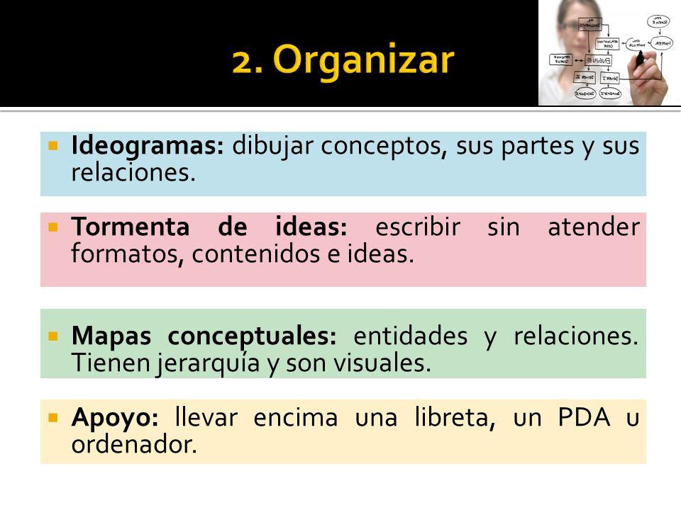 2. Organizar Ideogramas: dibujar conceptos, sus partes y sus relaciones. Tormenta de ideas: escribir sin atender formatos, contenidos e ideas.