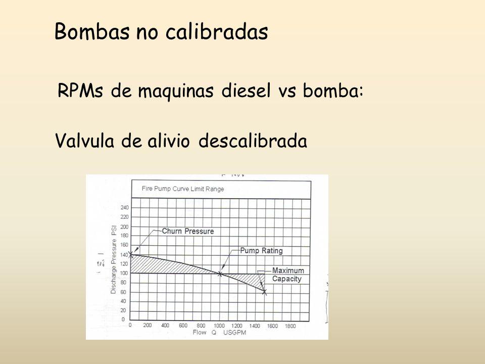 Bombas no calibradas RPMs de maquinas diesel vs bomba: