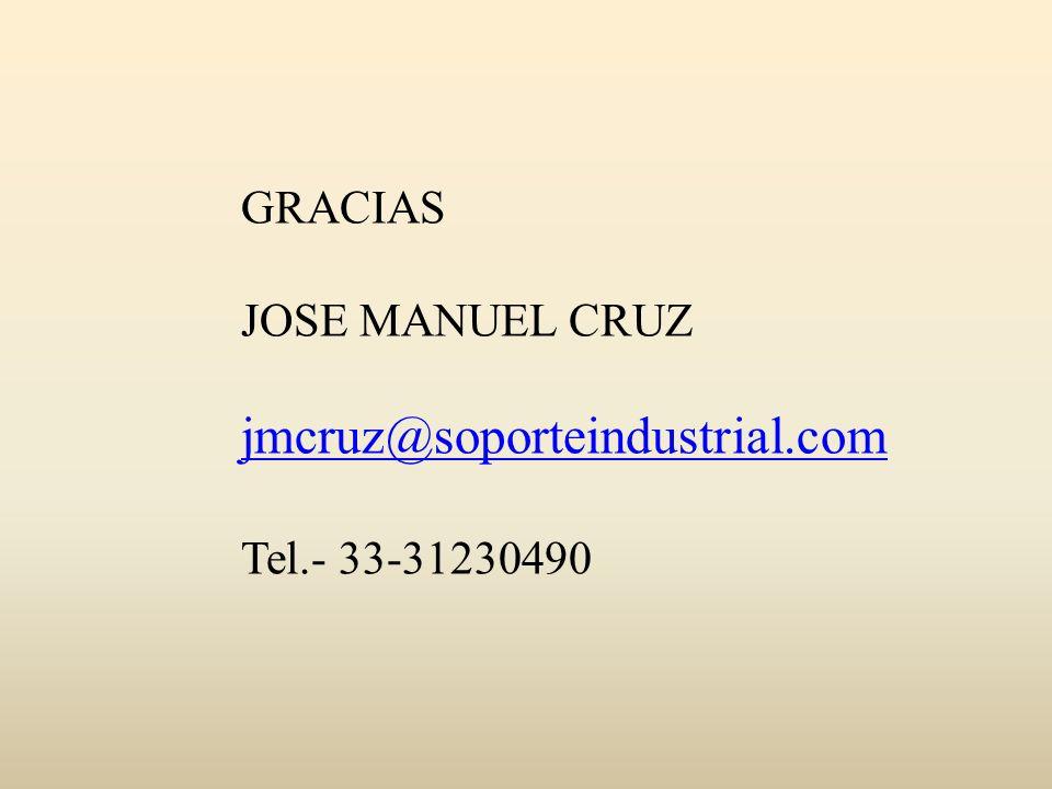 jmcruz@soporteindustrial.com GRACIAS JOSE MANUEL CRUZ