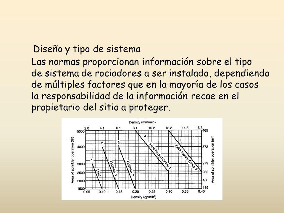 Diseño y tipo de sistema