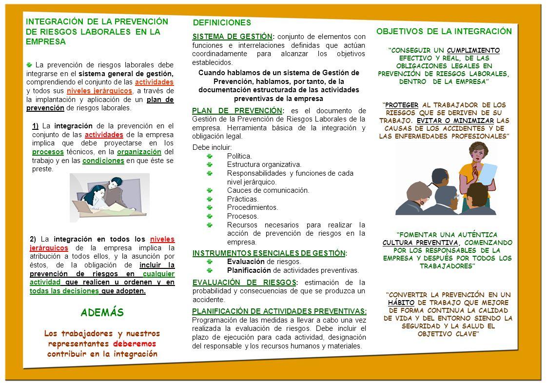 ADEMÁS INTEGRACIÓN DE LA PREVENCIÓN DE RIESGOS LABORALES EN LA EMPRESA