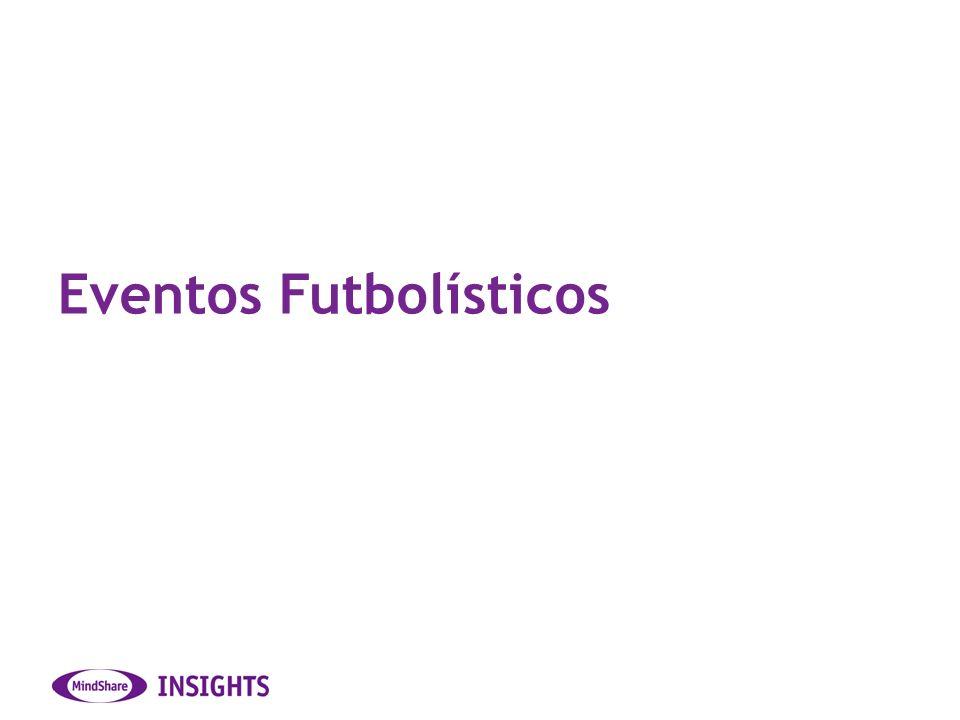 Eventos Futbolísticos