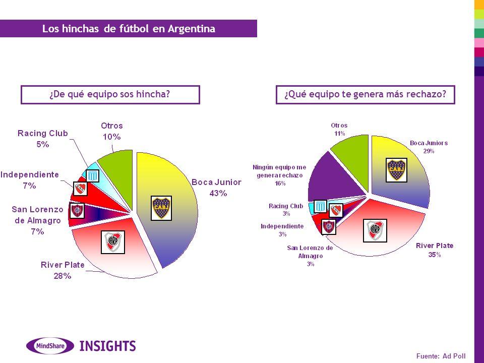 Los hinchas de fútbol en Argentina