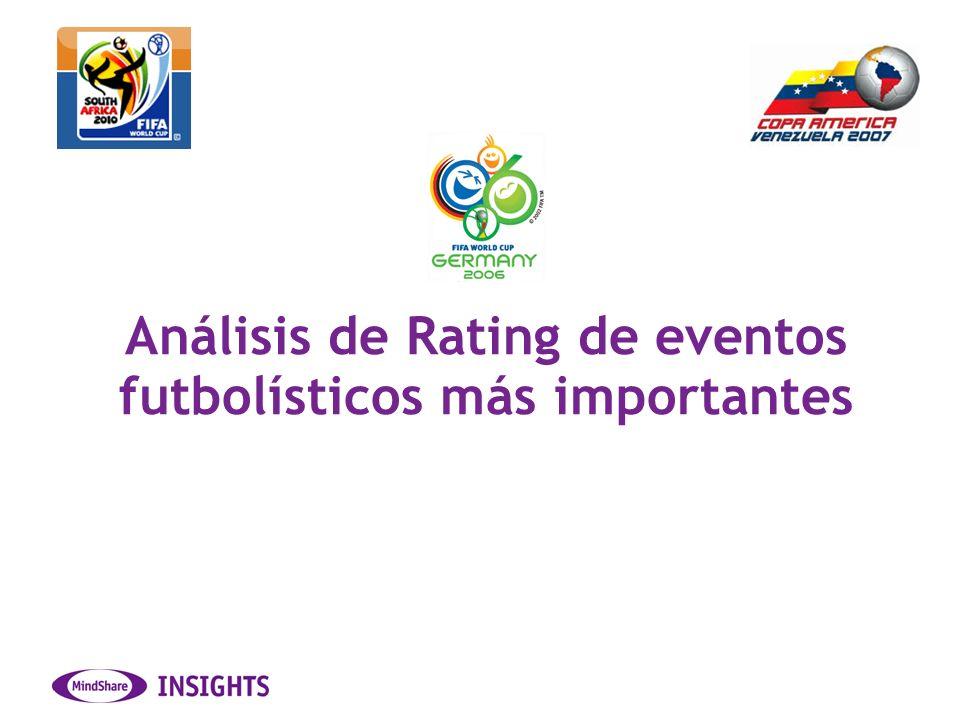 Análisis de Rating de eventos futbolísticos más importantes