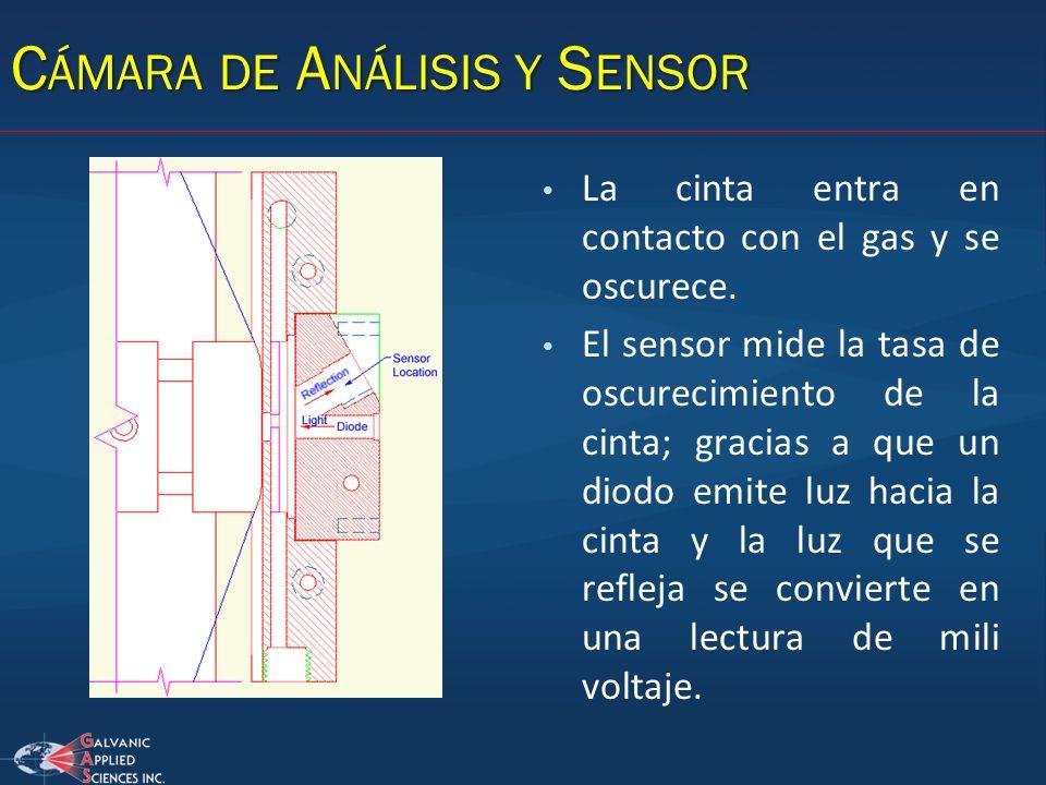 Cámara de Análisis y Sensor